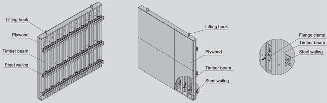 Timber Beam Formwork-Products-Shandong Xingang Formwork Co , Ltd